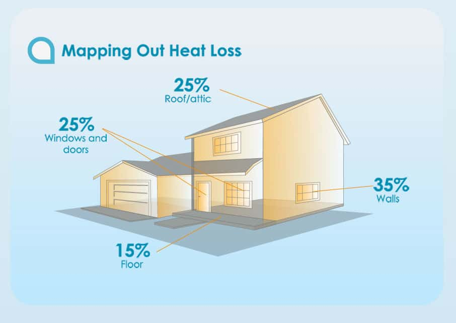 home-heat-loss