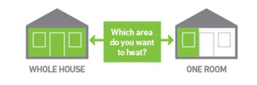 retaining-heat-select-room